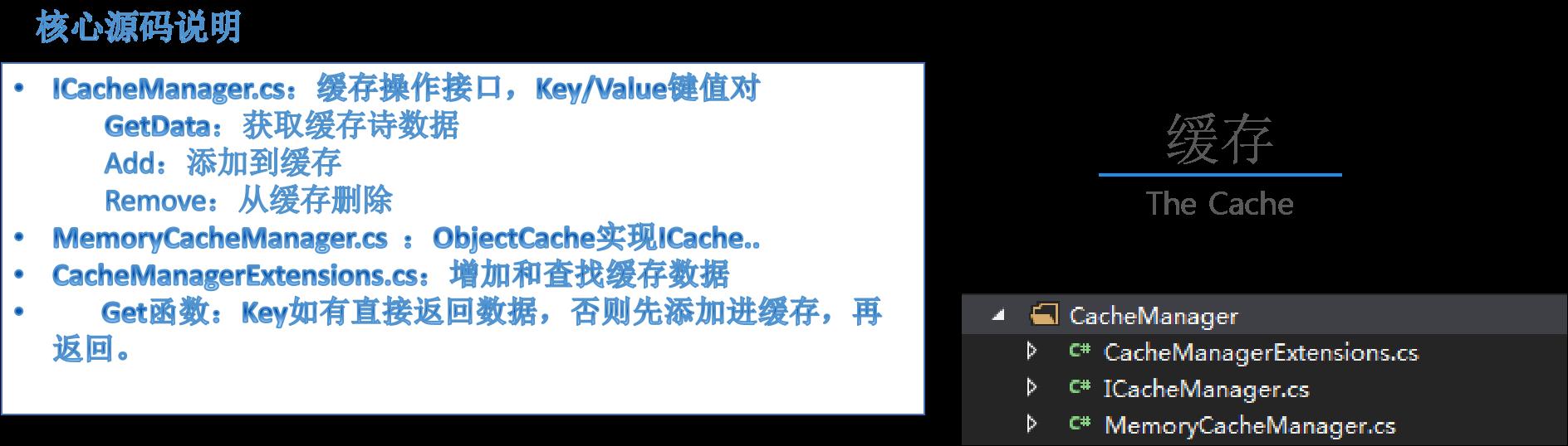 B/S开发框架objectcache缓存讲解1