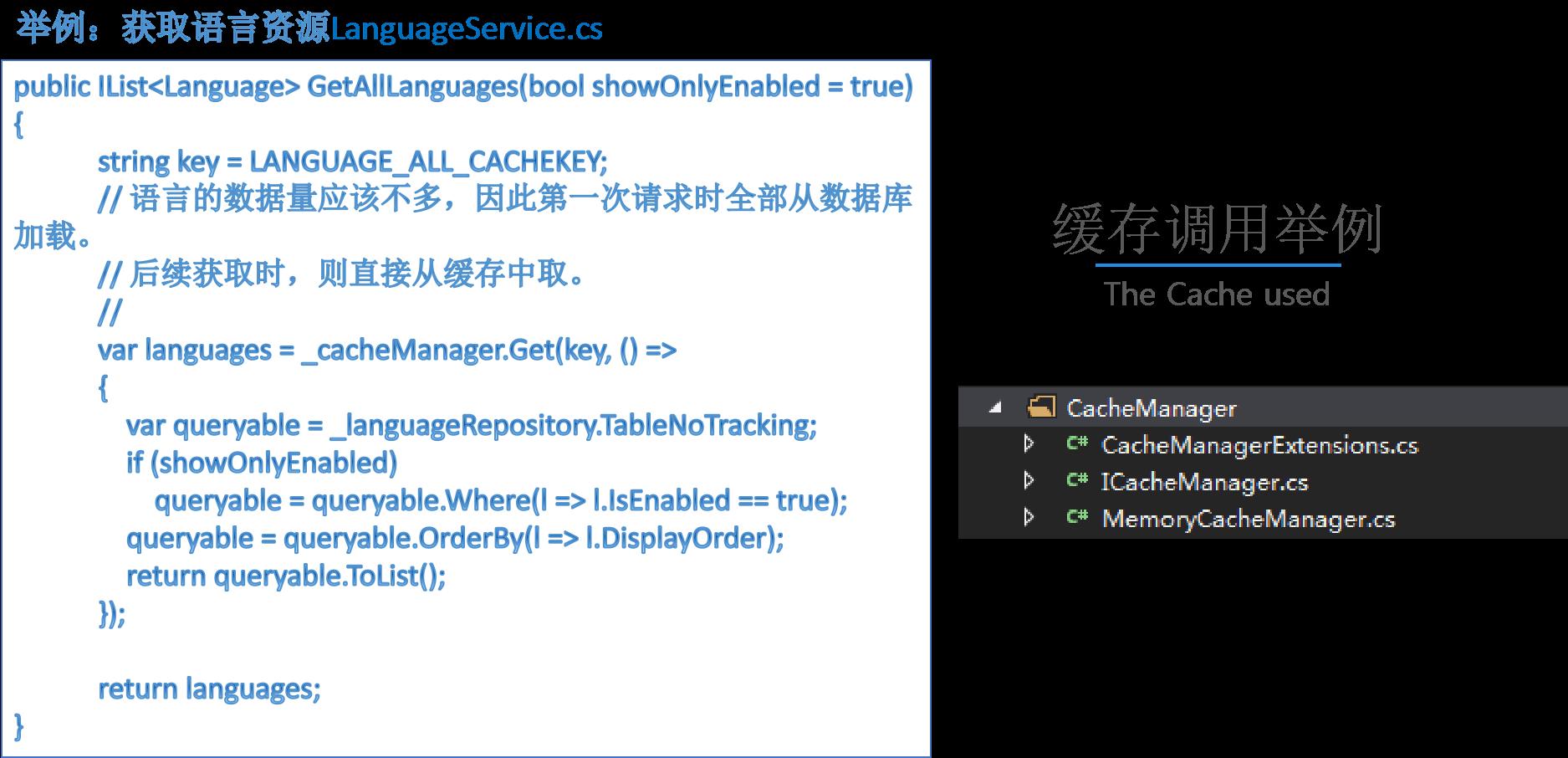 B/S开发框架objectcache缓存讲解2